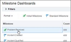 Real-Time Integration Business Insight: Working with Dashboards – free tutorial