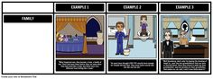 "Themes, symbols, and motifs come alive when you use a storyboard. In this activity, students will identify a theme of ""From the Mixed-Up Files of Mrs. Basil E. Frankweiler"", and support it with evidence from the text."