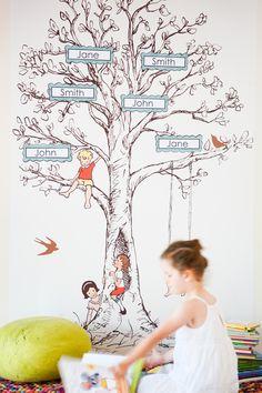 Project Nursery - Sarah Jane Custom Family Tree
