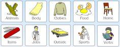 """Online Picture dictionary ofrece para la práctica inicial del inglés más de quinientas palabras básicas con ilustración y pronunciación clasificadas en diez categorías: """"animales"""", """"partes del cuerpo"""", """"ropa"""", """"deportes"""", """"alimentos"""", """"elementos del hogar"""", """"elementos del exterior"""", """"útiles"""", """"profesiones"""" y """"verbos"""""""