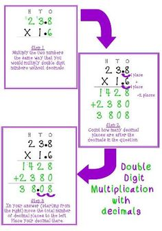 Grade - Year 4 – Year 6 , Subject - Math - An anchor chart designed to illustrate what to do with the decimal point when multiplying double digit numbers with decimals. Go Math, Math For Kids, Math Help, Math Tutor, Teaching Math, Maths, Math Resources, Fraction Activities, Sixth Grade Math