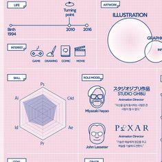 자기소개 인포그래픽 작업일부☺️ 색이 마음에 든당 #인포그래픽 #일러스트 #디자인 #과제#infographic #illust #design