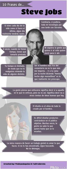 Infografía en español que presenta en el Aniversario de Steve Jobs: 10 de sus frases