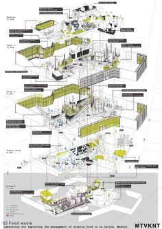 """FOOD WASTE 1st prize of the 6th ADVANCED ARCHITECTURE CONTEST: """"PRODUCTIVE CITY"""" Organized by the Institute for Advanced Architecture of Catalonia and the Fab Lab Barcelona."""