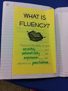 Interactive Student Notebook - for Language Arts - Good fluency foldable, prefix/suffix maps, etc
