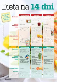 Natur House, Healthy Life, Healthy Eating, Fitness Planner, Lose Weight At Home, Health Diet, Food And Drink, Weight Loss, Healthy Recipes