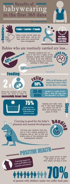 Benefits of babywearing in a sling / baby carrier info graphic