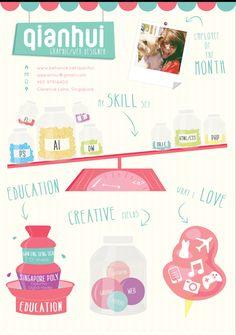 Infographic Resume - Self Branding by Qianhui Tan, via Behance Beau Cv, Infographic Resume, Creative Infographic, Self Branding, Branding Ideas, Cv Inspiration, Graphic Design Resume, Portfolio Resume, Web Design