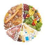 A tiszta táplálkozás 11 szabálya
