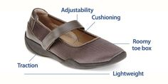 The anatomy of a comfortable shoe.