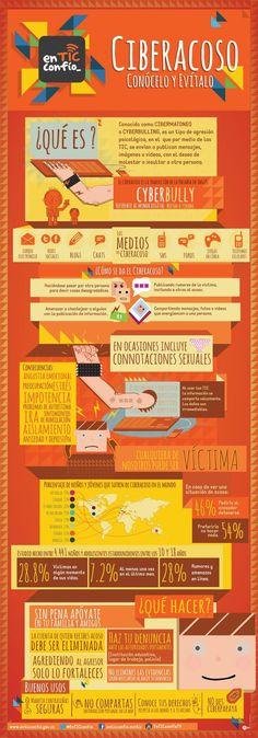 """Ciberacoso, conócelo y evítalo; La Infografía nos explica las principales características del ciberacoso término mejor conocido como """"cyberbully"""", nos ayuda a identificar los medios principales y contextos en que se puede dar , causas que pueden provocarlo y pasos a seguir en caso de ser víctima de cyberbully ."""