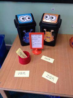 Alien words bob and obb Ks1 Classroom, Year 1 Classroom, Classroom Displays, Classroom Ideas, Phonics Games, Jolly Phonics, Word Games, Primary Teaching, Teaching Phonics