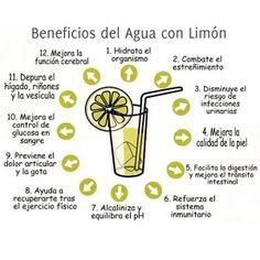 ¿Sabías el agua de limón alivia el dolor muscular?
