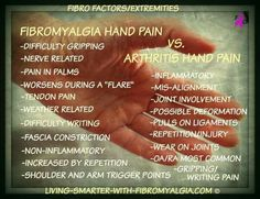 Hand Pain in Fibromyalgia vs. Arthritis - this is really useful to know.