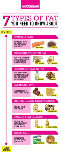 Everything you need to know about fats. Boost your brain power & make your skin and hair gleam with this list of healthy fats! You'll also find out what fats you should ditch. Click through healthy eating tips, nutrition advice, and more healthy ideas. Healthy Fats List, Healthy Fruits, Healthy Eating Tips, Healthy Weight, How To Stay Healthy, Foods With Healthy Fats, Low Fat Foods List, Clean Eating, Healthy Man