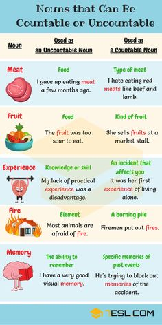 263 Best Year 7 English images in 2018 | English, English