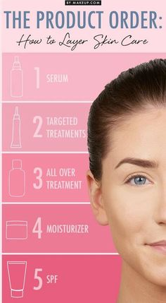 Order of skin products
