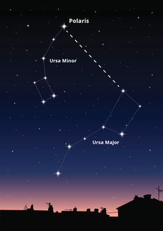 Astronomy Science, Space And Astronomy, Astronomy Facts, Astronomy Pictures, Cosmos, Nasa, Polaris Star, Space Facts, Star Constellations