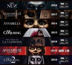 The Conjuring Universe Timeline (Current) 😈😱👧😈😱👧😈😱👧😈😱👧😈😱👧😈😱👧😈😱👧 Best Horror Movies List, Scary Movie List, Scary Movies To Watch, Scary Films, Horror Movie Characters, Classic Horror Movies, Horror Movie Quotes, Halloween Movies, Halloween Horror
