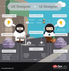 #UX vs #UI