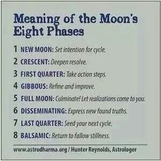 *This helps the flow..Good intentions only.*