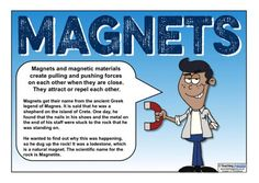 The Magnets Teaching Pack Science Curriculum, Science Resources, Activities, Teaching Packs, Science For Kids, Magnets, Packing, Classroom, Display