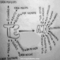 Palabras de Amor y de Aliento ❤  Imagenes De Amor: Cuadro De Amor