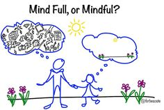 Parenting Tips: Simple Activities to Practice Mindfulness with Kids