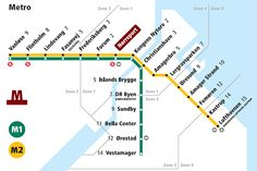 Københavns Metro. De første linjer