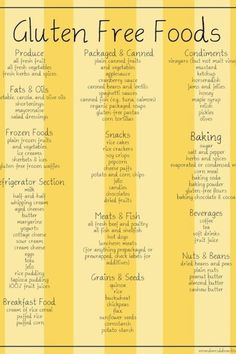 """What are gluten free foods ?- What are gluten free foods ? What are gluten free foods ? """"Trying to cook gluten-free? Well make sure you have the right ingredients in your kitchen. Here are the top 20 gluten-free recipe substitutions! Gluten Free Food List, What Is Gluten Free, Gluten Free Cooking, Dairy Free Recipes, Diet Recipes, Chicken Recipes, Gluten Free Shopping List, Celiac Recipes, Snacks Recipes"""