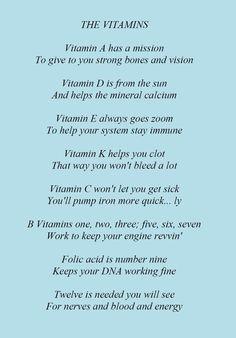 FACS Classroom Ideas: Google Fail & Vitamin Poem