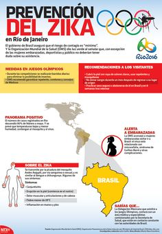 Conoce las recomendaciones hechas por la Organización Mundial de la Salud para prevenir riesgos ante el zika durante los Juegos Olimpicos de Rio de Janeiro. #Infographic