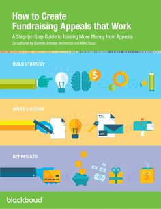 How to Write Fundraising Appeals that Work [Guide] by Blackbaud via slideshare