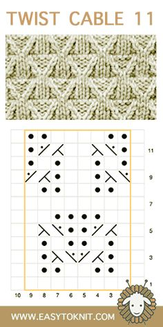 Twist Cable Wickerwork – Easy To Knit - Knitting Charts Knitting Stiches, Loom Knitting Patterns, Knitting Charts, Easy Knitting, Knitting Socks, Knitting Projects, Stitch Patterns, Crochet Patterns, Easy Patterns