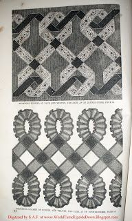 "World Turn'd Upside Down: Godey's Lady's Book, January 1864 Full Issue Scan Top: ""Trimming formed of lace and velvet, the same as on dinner-dress, page 14."" Bottom: ""Trimming formed of ribbon and velvet, the same as on dinner-dress, page 15."""