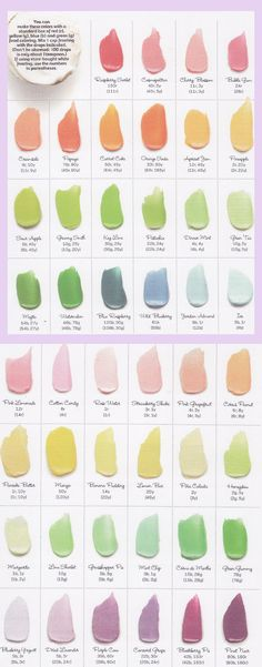 Mix food coloring by drops to make beautiful icing colors for cakes and cupcakes! Need to but Food Coloring!