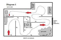 haunted garage diagram 1                                                                                                                                                     More