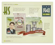 #kansas #1940 #1940 Census