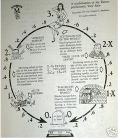 scientology research paper