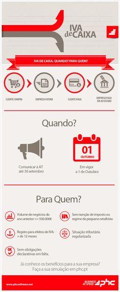 Infografia sobre o Novo Regime de Iva de Caixa. Saiba se tem vantagens para o seu negócio em: http://www.phc.pt/portal/e/iva_caixa.aspx