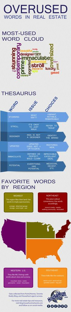 Overused Words in Real Estate #Infographic http://www.blog.househuntnetwork.com/overused-words-in-real-estate/ Jobs In Real Estate, Real Estate Broker, Real Estate Articles, Real Estate Sales, Real Estate Information, Real Estate Humor, Real Estate News, Real Estate Business, Selling Real Estate