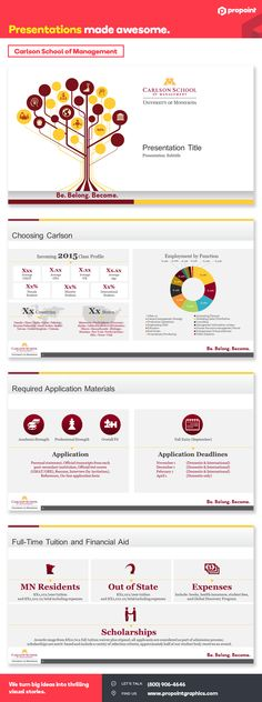 A Propoint Original | Recruiting Presentation for University of Minnesota