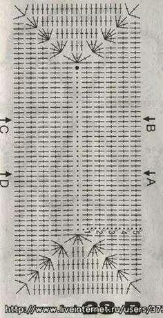 Blackbag1 chart