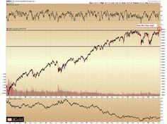 Analysis: Gold to Dow Ratio