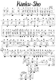 Brevard Shotokan Karate has been training in the Shotokan style of karate since We help our students to develop physical skills and mental discipline. Shotokan Karate Kata, Tai Chi Moves, Marshal Arts, Self Defense Martial Arts, One Piece Comic, Martial Arts Techniques, Martial Arts Movies, Action Poses, Qigong