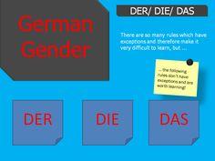 Infographic. German Grammar - Gender