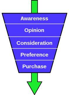 6. El plan de negocio online: viabilidad financiera. Inercia Digital 2014