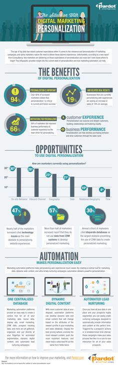 Infographic: Automation and Digital Marketing Personalization  http://www.marketingtechblog.com/pardot-digital-personalization/