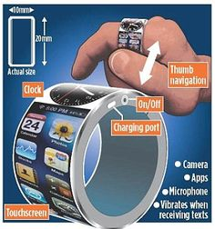 New screen technologies would allow Apple to develop radical flexible products, such as the rumoured 'iRing'