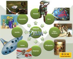 Dicas de Direito Civil com Zelda